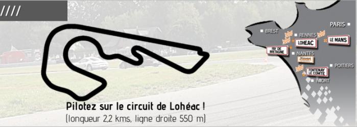 Circuit de Loheac